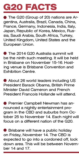 g20 facts